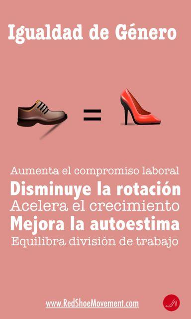 La igualdad de género en el trabajo tiene grandes beneficios para las empleadas y para la organización