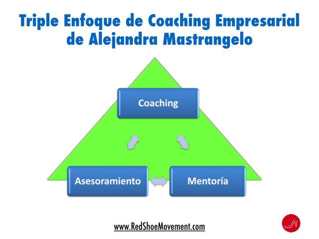 Triple enfoque: el coaching ejectutivo